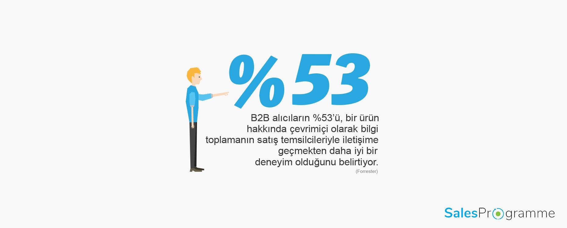 blob-67