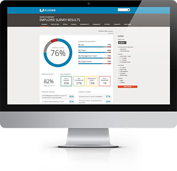 Computer screen with statistical employee survey results