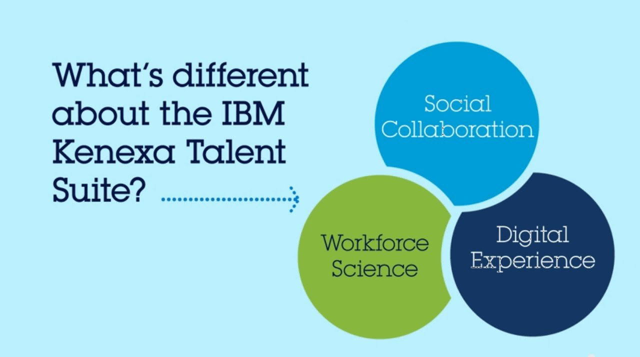 IMB Kenexa Talent Suite differences