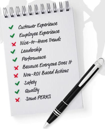 ROI checklist
